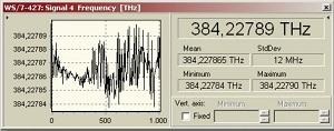 長時間波長測定グラフ